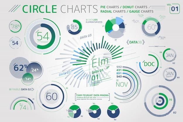 円グラフ、円グラフ、放射状グラフ、ゲージグラフのインフォグラフィック要素
