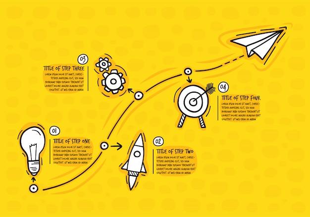 Рисованной инфографики шаги