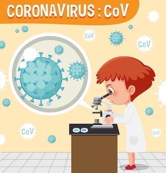Диаграмма, показывающая коронавирус с врачом, смотрящим на вирусную клетку