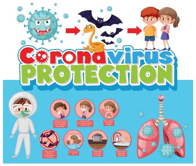 Корона вирус защиты инфографики