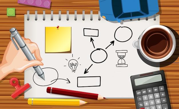 机の背景に電卓とコーヒーカップのノートにマインドマップを書く手を閉じる
