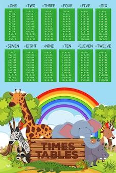 動物園動物のタイムテーブルポスター