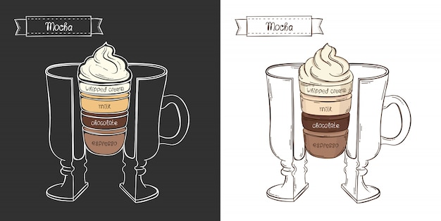 Чашка кофе мокко. инфо графическая чашка в разрезе