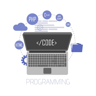 プログラミングとコーディング、ウェブサイト開発図