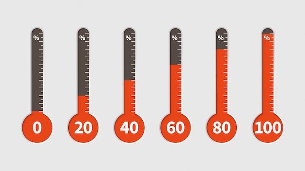 パーセント温度計。温度測定、進捗スケール付きのパーセンテージインジケーター、温度の異なる気候レベルのベクターセット