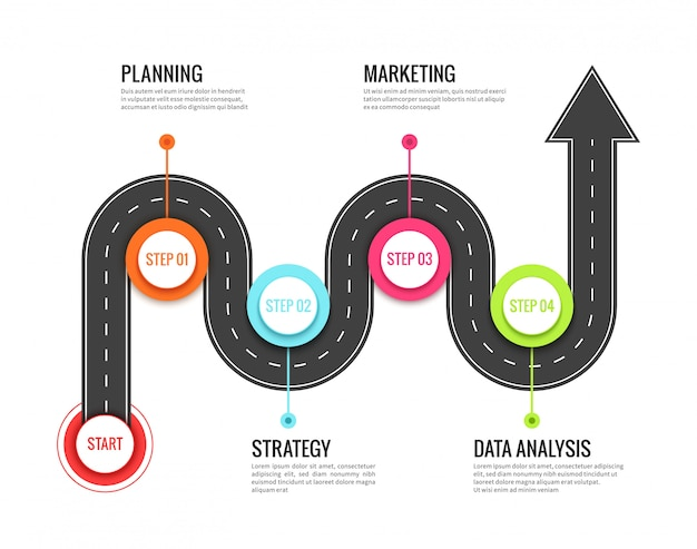 道路の旅のインフォグラフィック。旅行方向マップ曲がりくねった道、成功への旅。歩道のコンセプト