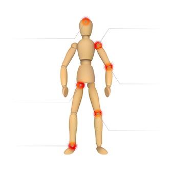 痛みのインフォグラフィック。テキストの描画と配置のための木製のマネキン。分離された現実的なイラスト