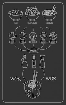 アジアの黒板タイ料理の食材。
