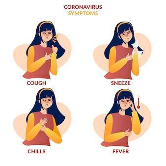 コロナウイルス症状リスト
