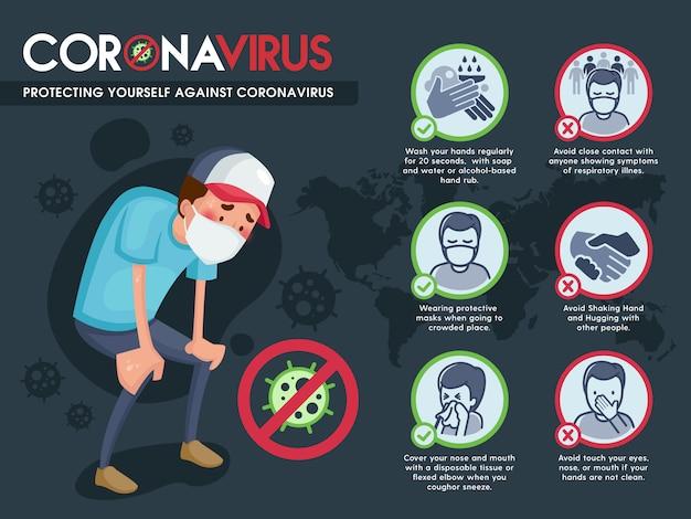 インフォグラフィック要素新しいコロナウイルスの兆候と症状