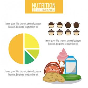 栄養と食物のインフォグラフィック