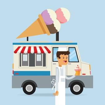 Пищевая тележка мороженого