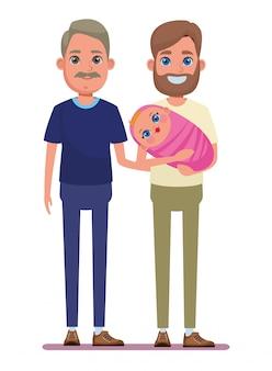 家族のアバター漫画キャラクターの肖像画