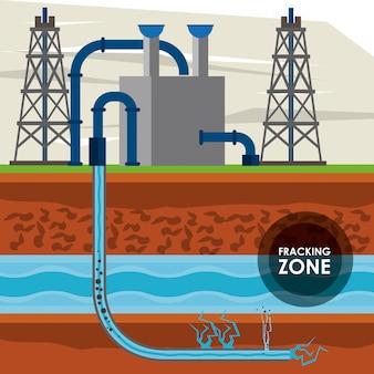 破砕ゾーン石油産業