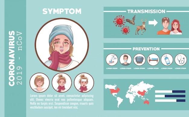 症状と予防のベクトルイラストデザインとコロナウイルスのインフォグラフィック