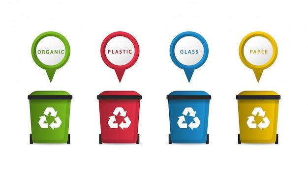 Мусорные баки в плоском стиле. сортировка мусора. сортировка отходов. переработка мусора