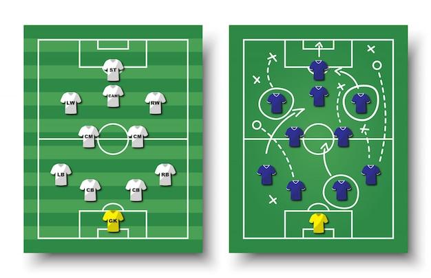 サッカーカップの形成と戦術。