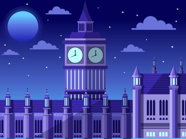 紫のビッグベン