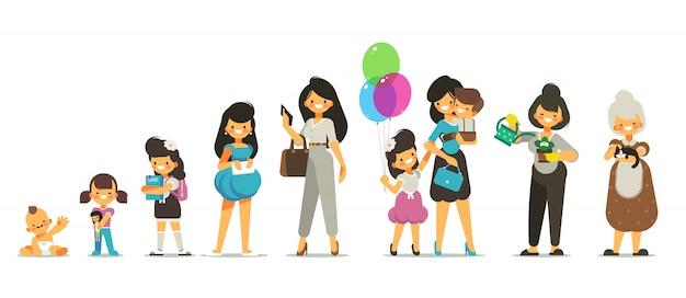 女性キャラクターの高齢化の概念。人々の世代と成長の段階。赤ちゃん、子供、ティーンエイジャー、大人、高齢者。幼年期から老年期までの生活のサイクル。漫画イラスト