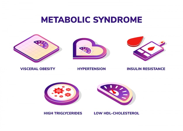 Симптомы метаболического синдрома. изометрические иконки.