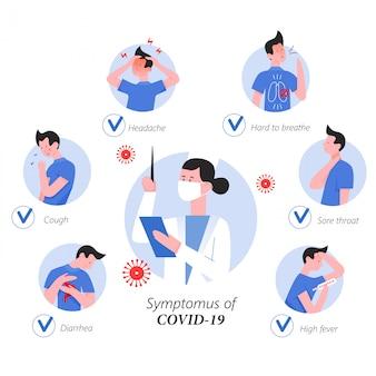 Симптомы коронавируса инфографики