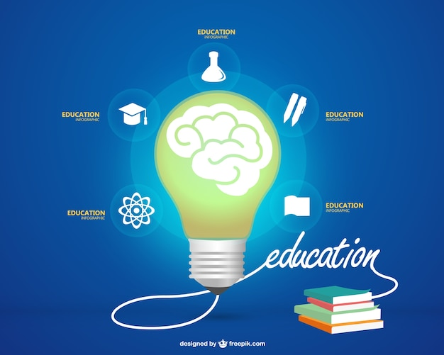 教育の無料インフォグラフィック