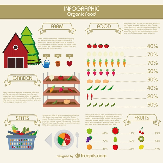 Органические продукты питания инфографики