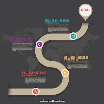 事業戦略の無料インフォグラフィック