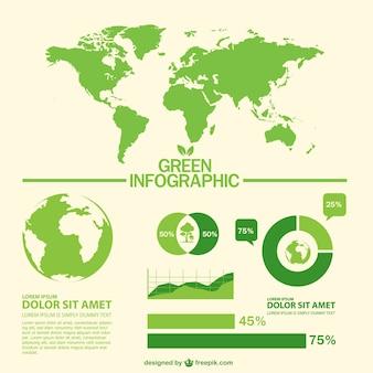 Зеленый мир инфографики вектор