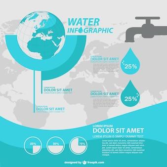 水インフォグラフィックの無料テンプレート