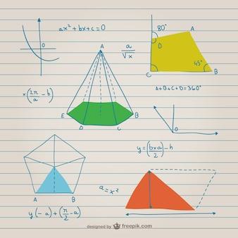 幾何学と数学のグラフ