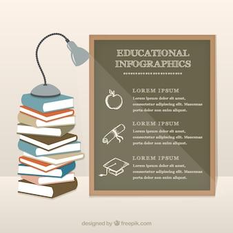 教育インフォグラフィック