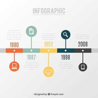 タイムラインインフォグラフィック