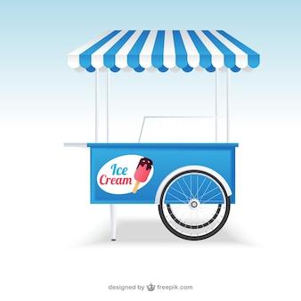 Мороженое корзину