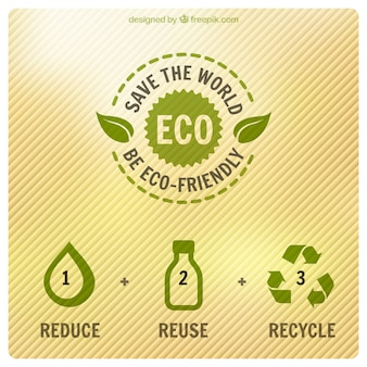 エコロジーインフォグラフィック