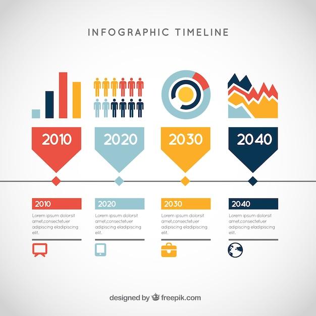 インフォグラフィックのタイムライン