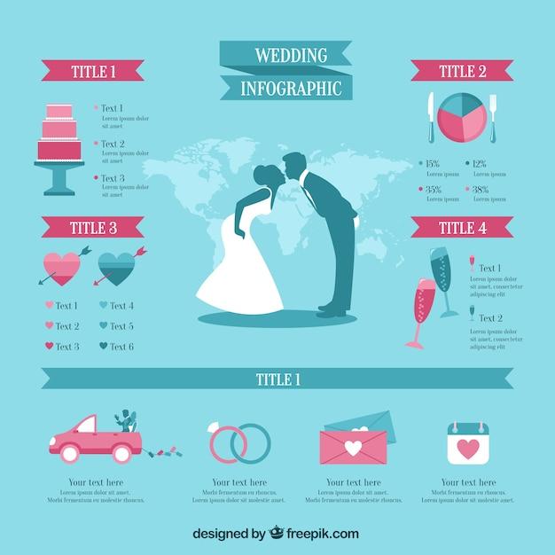 ブルー結婚式のインフォグラフィック