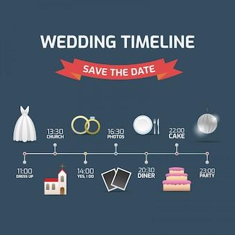 結婚式のタイムラインは日付を保存