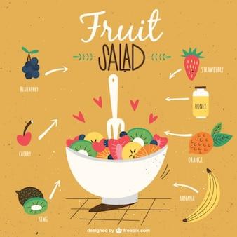 フルーツサラダのレシピ