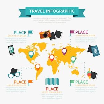 Путешествие инфографики элементы