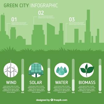 インフォグラフィック要素を持つ緑の町のシルエット