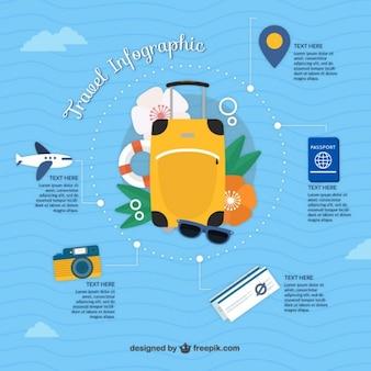 Ручной обращается багаж с элементами путешествиях