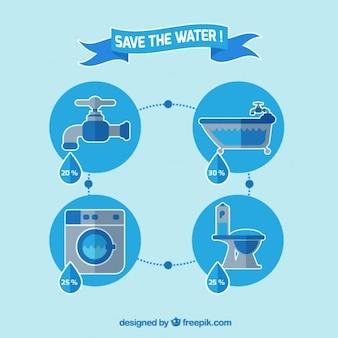 水の節約のフラットバッジ