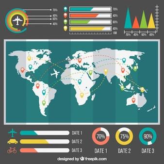 Путешествие инфографики с картой и элементами