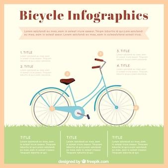 Рисованной старинные инфографику с велосипеда и травы