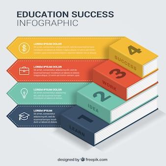 Инфографики с четырьмя шагами для образовательного успеха