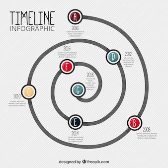 Спиральные инфографика