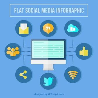 インフォグラフィックのソーシャルメディア要素を搭載したコンピュータ