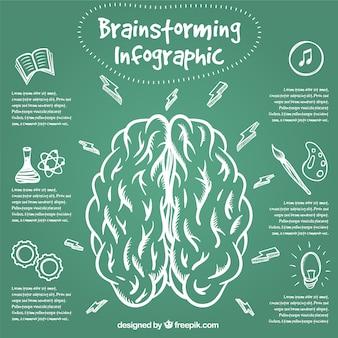 Ручной обращается мозг инфографики шаблон с доски фоне