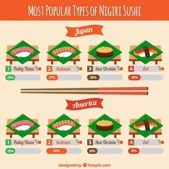 日本の食品に関するインフォグラフィック